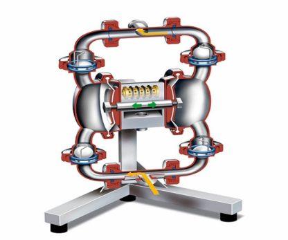 pompe pneumatique schéma